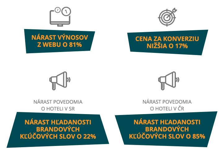 case-study-hzch-grafy-3