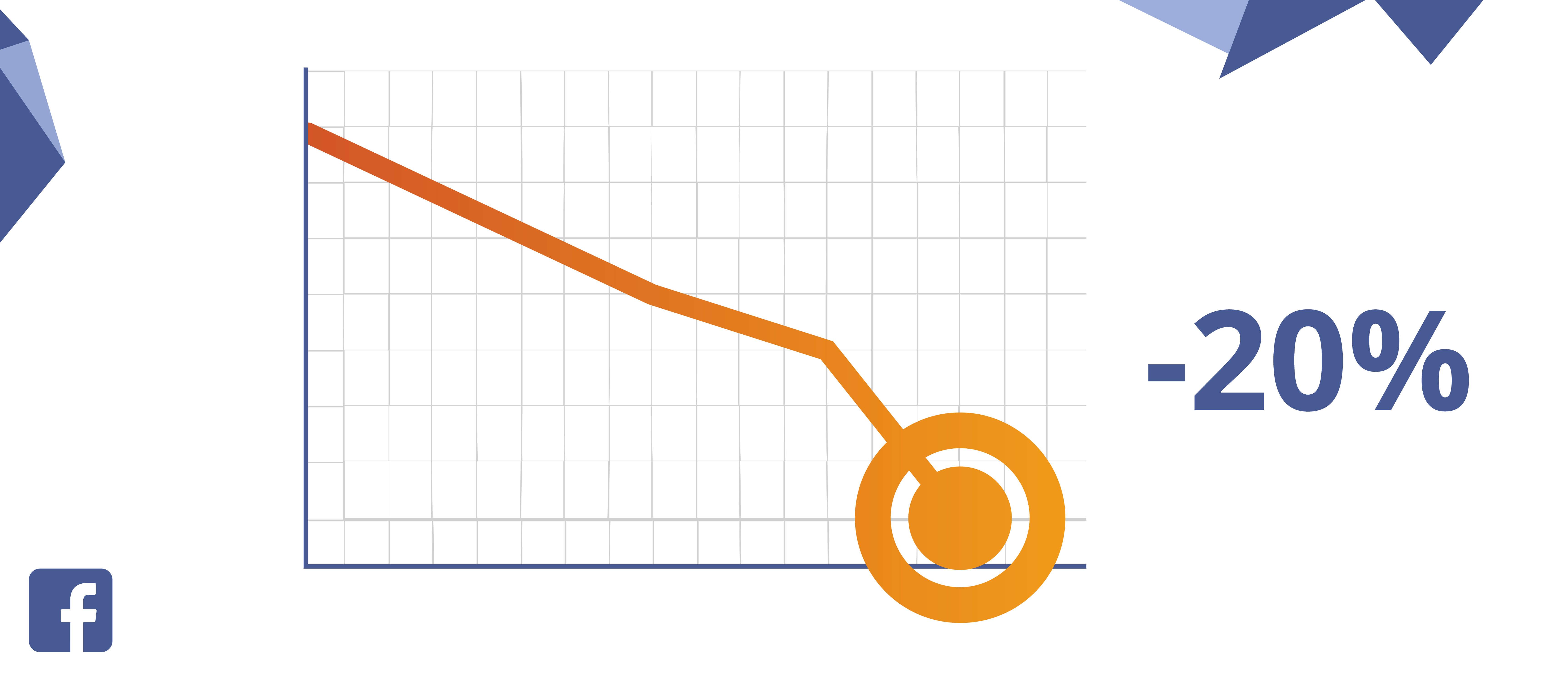 Aktualizacia metriky organickeho dosahu