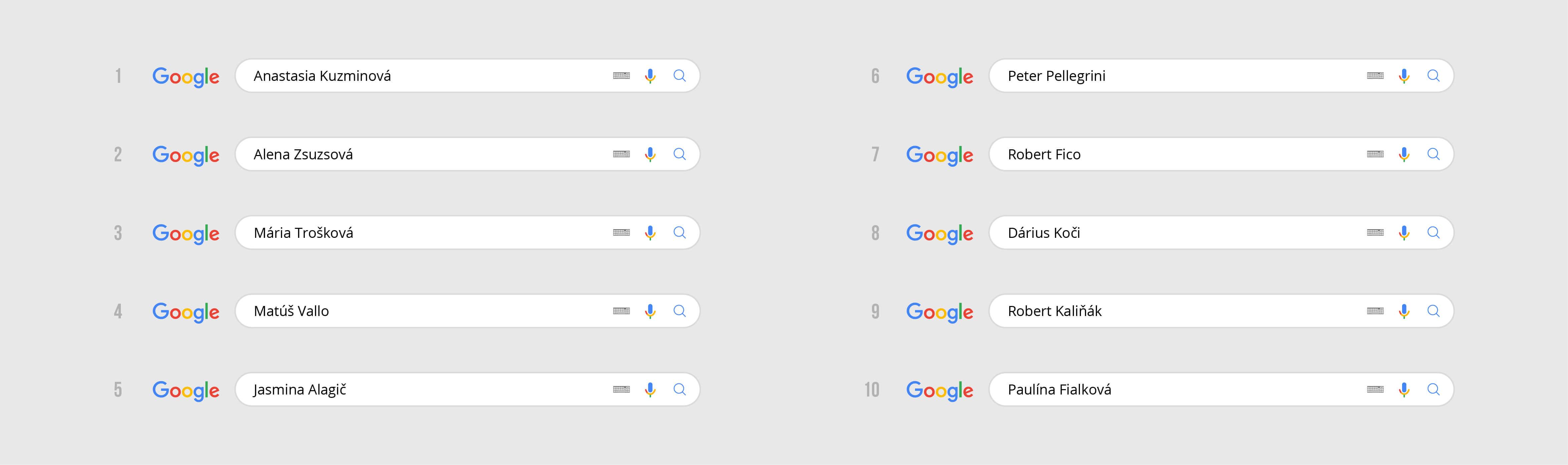 vyhľadávanie Google